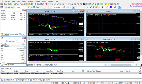 Licensing and Key Generation - Forex Tester 4 Forum